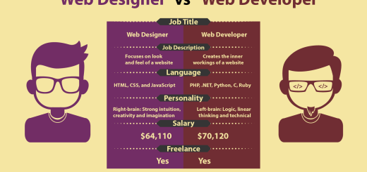 Infographic - Web Designer vs Web Developer
